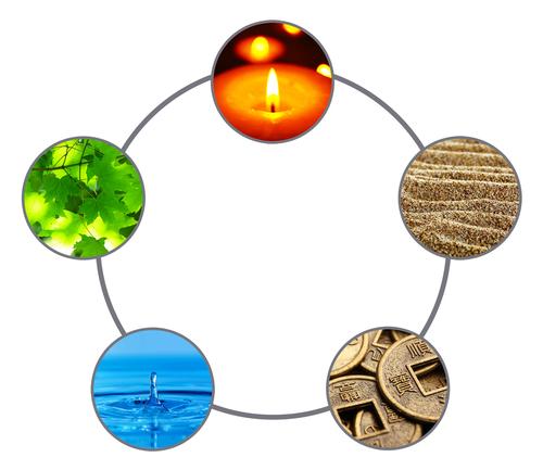 5-elemente-vortrag